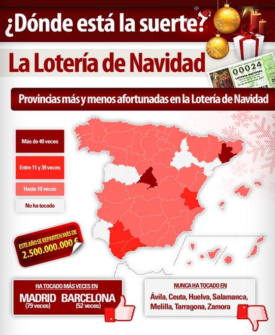 lugares loteria 2011