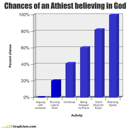 ateos y creyentes