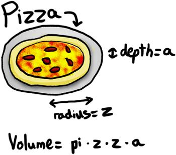 dibujo pizza