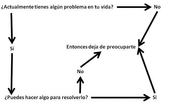 problema vida