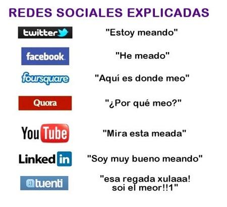 explicacion redes sociales